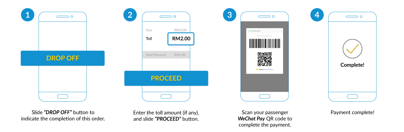 How to Accept WeChat Pay Order – EzCab